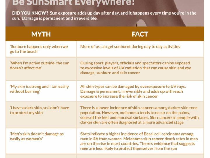 CANSA-SunSmart-2018-19-Infographics-English-1